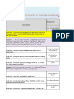 LifeCycle Fiji Monitoring & Evaluation WorkPlan 31.01.2017