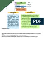 Principios Agroecologicos e Ifoam
