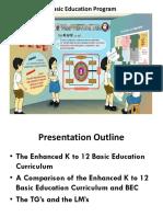 Dr Marilyn d Dimaano-K to 12 Basic Education Program