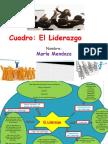 Cuadro Liderazgo Mendoza