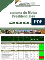 Metas 2004