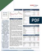Market Diary 31st January
