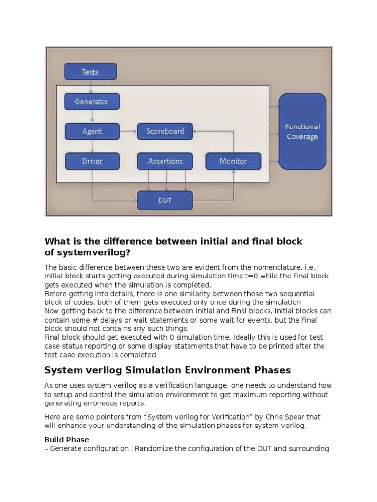 System verilog interview questions with answers class computer system verilog interview questions with answers class computer programming method computer programming fandeluxe Images