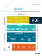Poster Process Map Itil