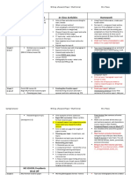 mla format - spring semester research paper syllabus