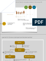 Juvat Overview Social Impact Bond - Germany Example