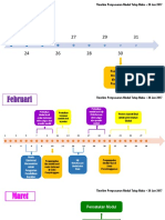 Timeline Penyusunan Modul Tatap Muka 2017
