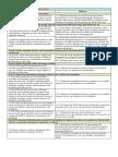 SDG Disability Indicators March 2016