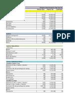Cuadro de Inversion Embalajes de Maletas.xlsx
