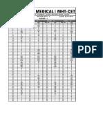 Major Test - 3 (Adv) Answer Key Dt. 22-01-2017