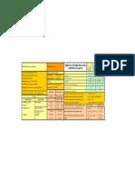 VT Acceptance Criteria Vs ASME and API 1104.pdf