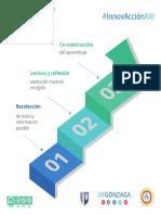 Documentación Pedagógica