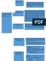 Innovacion e Investigacion Educativa (Mapa Conceptual)