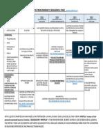 Documentos Para Emigrar y Legalizar a Chile Actualizado (1) (1)
