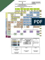 Plan de Estudios Iciv-faedis Junio 2012