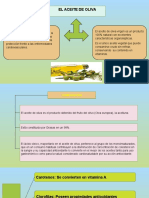 Diapo de Bioquimica Aceite de Oliva