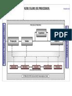 P SG Xxx 00 Procedimento de Auditoria_Interna