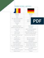 Ghid-de-Conversatie-Roman-German.pdf