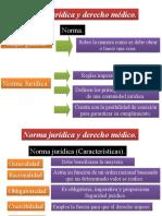 2-Norma Jurídica y Derecho Médico.