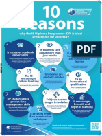10-reasons-to study in the IB.pdf