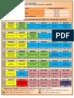 FLUXOGRAMA DE C&T NOTURNO.pdf