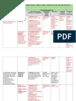 Tabelas Proposta Plano de Ação