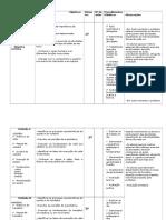 Modelo Planejamento Anual