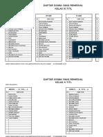 Daftar Siswa Remedial