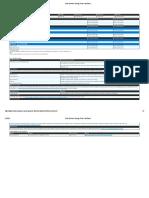 Click Business Energy Price Fact Sheet - AusNet Business (Market Offer)
