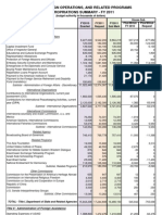 FY2011 State Summary Table