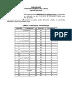 Ibfc 2010 Prefeitura de Campinas Sp Tecnico Em Radiologia Gabarito