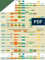 CPS_Methods.pdf