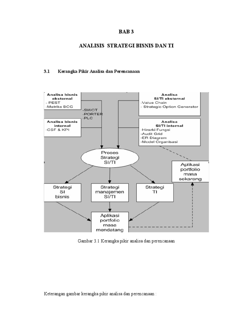 Analisis swot ccuart Image collections