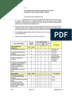 CE Specializations (02 Jun 2016)