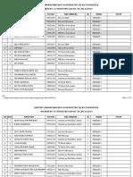 DPPM-UII_DAFTAR_MAHASISWA_KKN_45..pdf