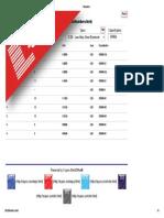 F Numbers.pdf
