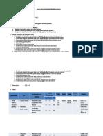 RPP Gastritis Dan Ulkus Peptikum