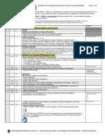 Meca Iec 60601 1 Ed3.1 Label Manual Checklist Rev3