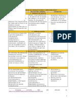 PDF de Competencias