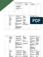 Rancangan Pelajaran PSV PBS T1