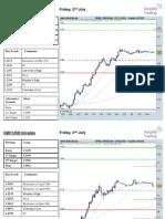 FX Strategy 02 Jul 10