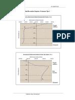 Deformacion Unitaria en Pav Flexibles.pdf