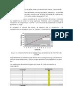 Informe Del Proyecto de Acondicionamiento de Señal