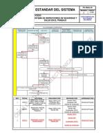PS NQIA 09 - Sistema de Inspecciones de Seguridad Y Salud en El Trabajo Rev3