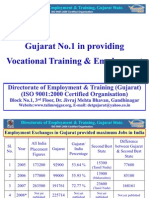 Gujarat No.1 in Providing Vocational Training and Employment