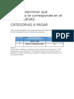 Cómo Determinar Qué Categoría Te Corresponde en El NRUS NUEVAS CATEGORIAS a PAGAR