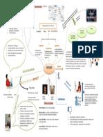 CONECTIVISMO- Jeimy Florez.pdf