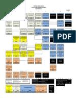 Plan Estudios Ingeniería Electrónica 2014 I Version 7A