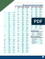 tabla conversion shim.pdf