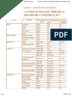 Tabela de Codutividade Térmica de Materiais de Construção_Protolab